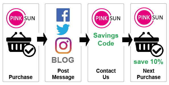 Social Media Savings Promotion